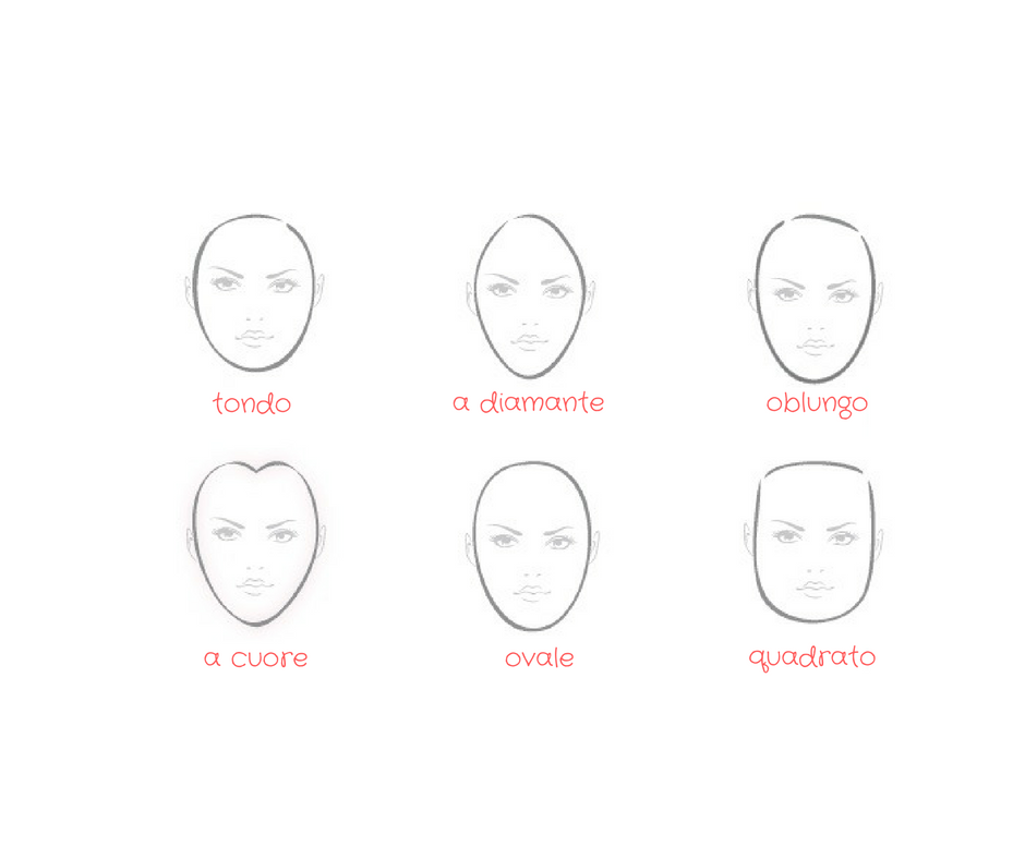 varie forme del viso