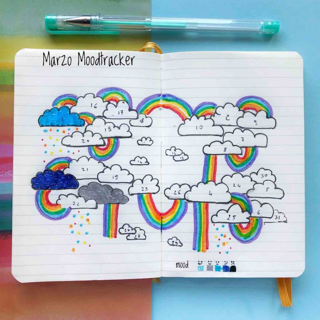 moodtracker per journaling: esempio da fattiamanonet